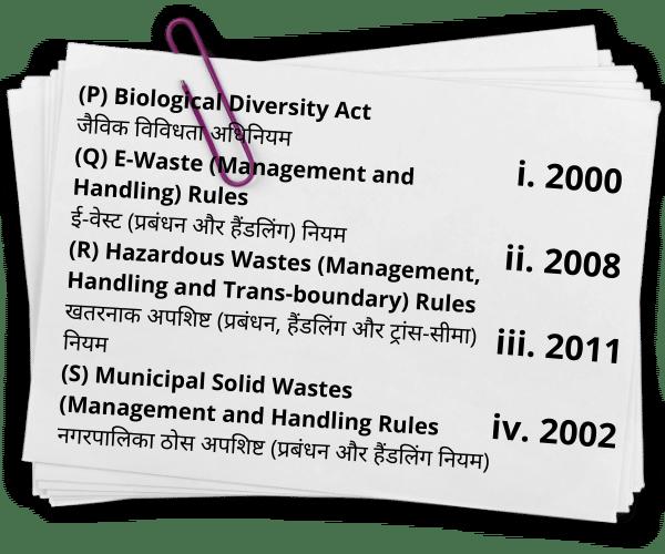 Match the items given in column I and II : कॉलम I और II में दिए गए आइटम का मिलान करें: Column-I कॉलम-I (P) Biological Diversity Act जैविक विविधता अधिनियम (Q) E-Waste (Management and Handling) Rules ई-वेस्ट (प्रबंधन और हैंडलिंग) नियम (R) Hazardous Wastes (Management, Handling and Trans-boundary) Rules खतरनाक अपशिष्ट (प्रबंधन, हैंडलिंग और ट्रांस-सीमा) नियम (S) Municipal Solid Wastes (Management and Handling Rules / नगरपालिका ठोस अपशिष्ट (प्रबंधन और हैंडलिंग नियम) Column-II स्तंभ-ii i. 2000 ii. 2008 iii. 2011 iv. 2002